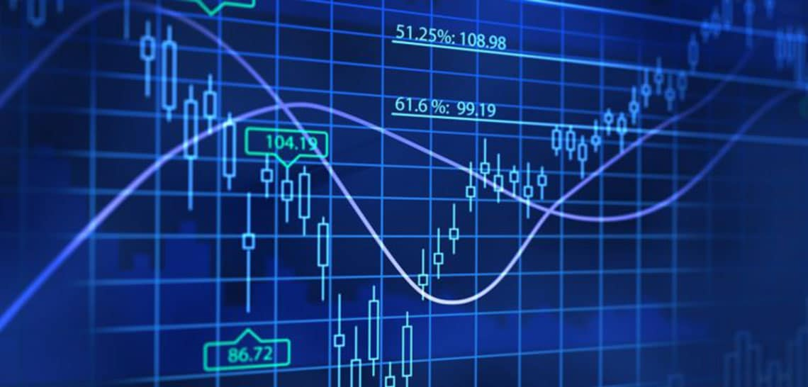 Read more about the article Technical Analysis (Chartanalysis)